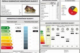 Průkaz energetické náročnosti budov